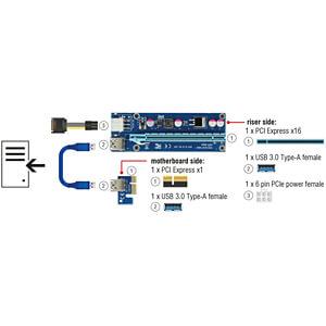 Delock Riser Karte PCIe x1 > PCIe x16 mit 60 cm USB Kabel DELOCK 41426