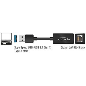 Adapter USB 3.0 Typ-A>1x LAN RJ45 kompakt schwarz DELOCK 65903