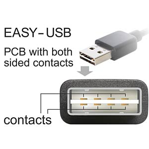 EASY-USB 2.0-A plug > A socket 3-m extension DELOCK 83372