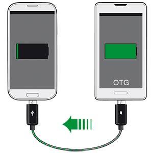 Micro USB-B plug > Micro USB-B plug OTG DELOCK 83570