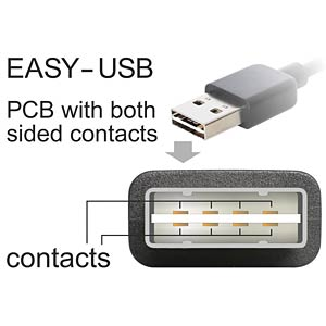 USB 2.0 Kabel, EASY A Stecker auf Micro B Stecker, 5 m DELOCK 83858