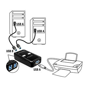 Switch USB 3.0, 2x PC > 1x USB-Gerät DELOCK 87583