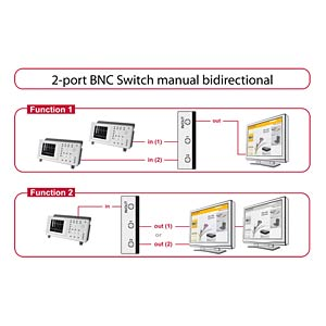 Switch 2-port BNC manuell bidirektional DELOCK 87669