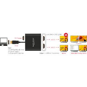 Splitter Displayport 1.2 Stecker > 2x HDMI Buchse kompakt DELOCK 87720
