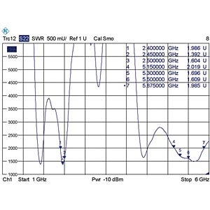 WIFI 802.11 ac/a/b/g/n aerial RP-SMA 4 - 7dBi DELOCK 88913