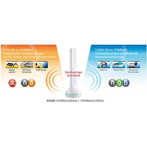AC600 - Multi-Function Dual-Band Wi-Fi Router EDIMAX BR-6288ACL