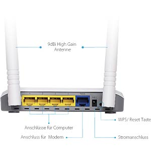 N300 WLAN Router, 4 Port Switch, 9 dBi Antenn. EDIMAX BR-6428NC