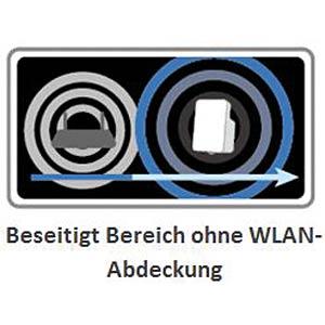 300 MBit/s Mini Wi-Fi Extender/Repeater EDIMAX EW-7438RPNMINI