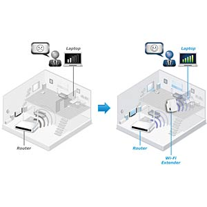 edi ew 7438rpnm 300 mbit s mini wifi extender. Black Bedroom Furniture Sets. Home Design Ideas