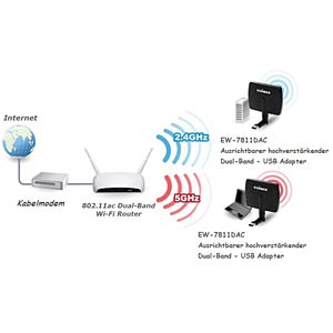 AC600 directional dual-band WIFI adapter EDIMAX EW-7811DAC
