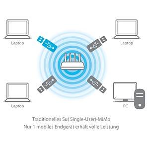 AC1200 Dual-Band MU-MIMO USB Adapter EDIMAX EW-7822ULC