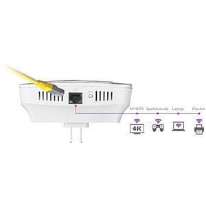 WLAN Repeater, 2600 Mbps EDIMAX RE23S