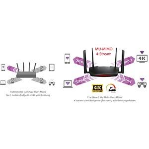 WLAN Router 2.4/5 GHz 2600 MBit/s EDIMAX RG21S