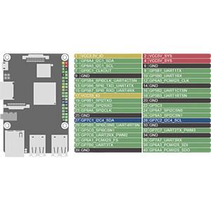 ASUS Tinker S, 1,8 GHz Quad-Core, 2 GB DDR3 ASUS 90ME0031-M0UAY0