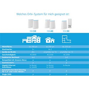 Orbi Whole Home AC2200 Tri-Band WLAN System NETGEAR RBK30-100PES