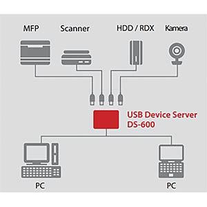 Geräteserver, 1x RJ45, 1x USB 2.0, 1x USB 3.0 SILEX TECHNOLOGIE E1335