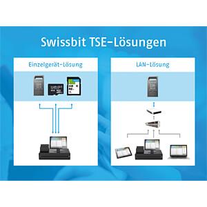 SWISS TSE SD 5 - Kassen