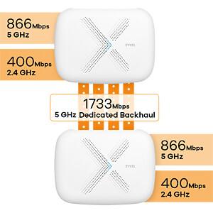 WLAN Mesh System 2.4/5 GHz 3000 MBit/s ZYXEL WSQ50-EU0201F