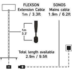 3m Extension cable for SONOS (not Play:1) - Black FLEXSON FLXP3X3M1021EU