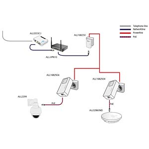 prestige alarm wiring diagram wiring diagram and hernes prestige auto alarm wiring diagram images