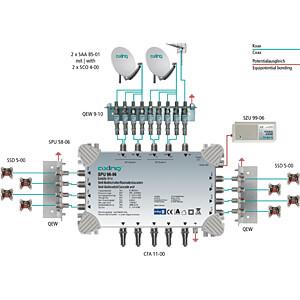 Multischalter, 9 in 8, Kaskadebaustein, basic-line AXING SPU 98-06