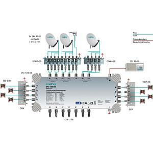 Multischalter, 13 in 8, Kaskadebaustein, basic-line AXING SPU 1308-06