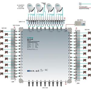 Multischalter, 17 in 32, Kaskadebaustein, basic-line AXING SPU 1732-06