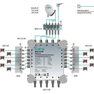 Multischalter, 5 in 12, Kaskadebaustein, basic-line AXING SPU 512-06
