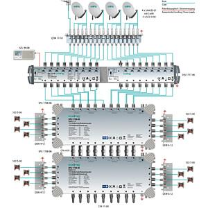 Kopfverstärker für Multischalter 17 in 17, basic-line AXING SVS 1717-06