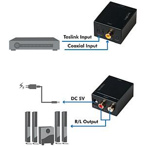 Digital to Analog Audio Wandler LOGILINK CA0100
