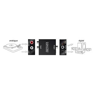 Analogue > digital audio converter DELOCK 92724