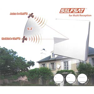 Satellitenantenne für Astra/Eutelsat - Single SELFSAT H50M