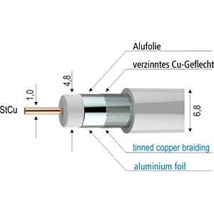 SAT coaxial cable 90dB/250metres AXING SBK08904
