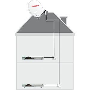 LNB, Twin, 40 mm, HDTV geeignet TELESTAR 5930532