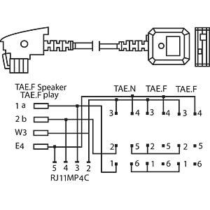 TAE-F-Stecker/3xTAE-Dose, NFF-Buchsen, 0,2m FREI