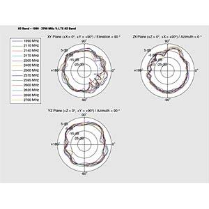 PCB LTE Antenne intern, MHF/U.FL, PCB DELOCK 88982