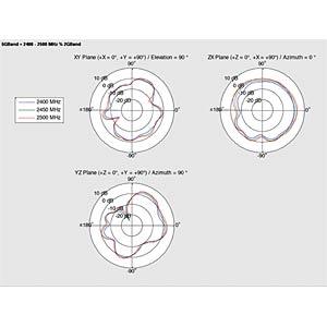 PCB Doppel WLAN Antenne intern MHF/U.FL-LP-069 DELOCK 88984