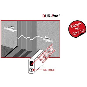Professional window feed-through DUR-LINE 17005