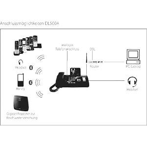 Telefon, Kombi Tischtelefon/DECT GIGASET COMMUNICATIONS S30853-H3103-B131