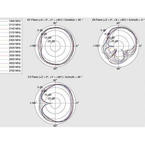 LTE WLAN Dualband Antenne SMA DELOCK 12430