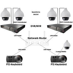 Keyboard für Speeddome Überwachungskameras LUPUS 13551