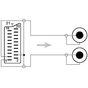 Scart plug to 2 x RCA plug, 1.5m FREI