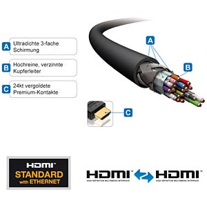 HDMI cable - PureInstall Series/7.50 m PURELINK PI1000-075