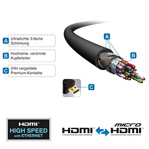 HDMI/Micro HDMI Kabel - PureInstall Serie 1,50m PURELINK PI1300-015
