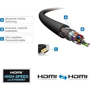 HDMI cable - PureInstall Active series 30.0m PURELINK PI2000-300