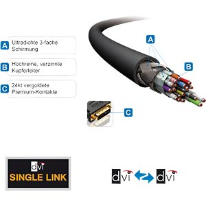 DVI cable - single link - PureInstall series 1.00m PURELINK PI4000-010