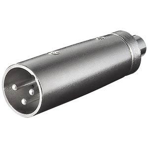 XLR plug to RCA socket. FREI