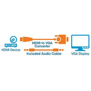 HDMI auf VGA Konverter, HDMI-Stecker > VGA-Buchse, mit Audio MANHATTAN 151559