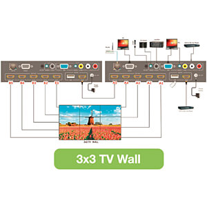 HDMI Splitter 1x4 TV Wall TECHLY IDATA-HDMI-MX14