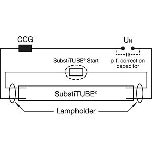 Osram LED-Röhre, ST8P, 1.2 m, 18 W, EM 25X1, EEK A+ OSRAM 4052899371064